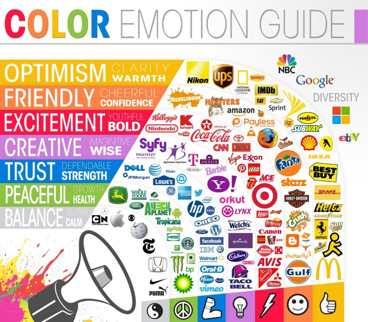 Gavin Consulting - The Gavin Report - Pyschology of Color in Marketing - Emotion Guide